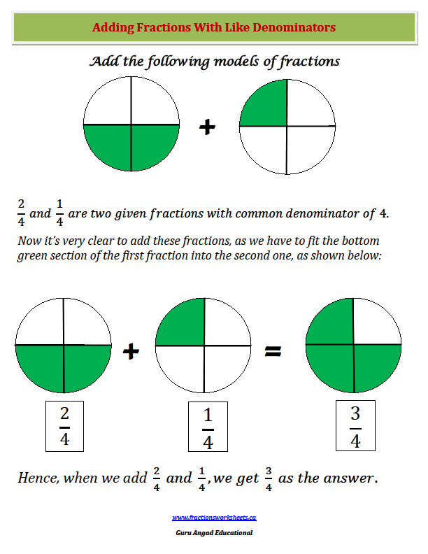 Adding Fractions – Like and Unlike Fractions Worksheets