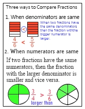 math worksheet : comparing fractions : Comparing Fractions With Unlike Denominators Worksheet