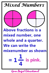 Mixed numbers mixed numbers worksheets and lessons ibookread PDF