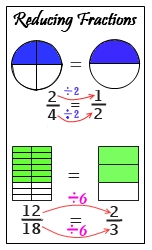 math worksheet : reducing fractions : Worksheets On Simplifying Fractions